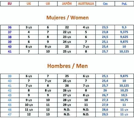 Comparativa_Tallas_pie
